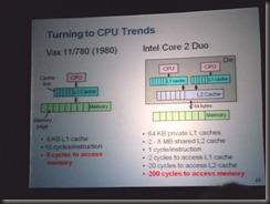 CPUArchitecture