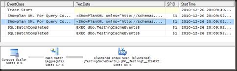 Showplan XML Compile