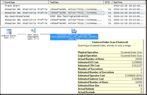 Showplan XML Statistics
