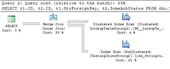 char and varchar in sql server