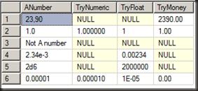 TryNumeric2