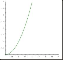 O(n^2)