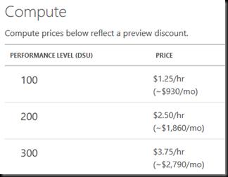PriceCompute